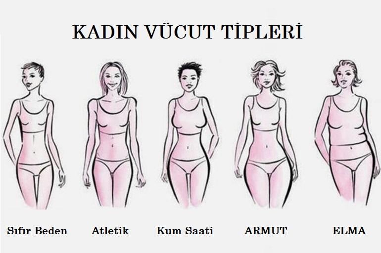 Kadın vücut tipleri